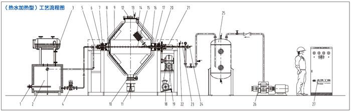 1-电加热管 2-密闭电加热水箱 (现场环境不允许有水汽,故水箱制作